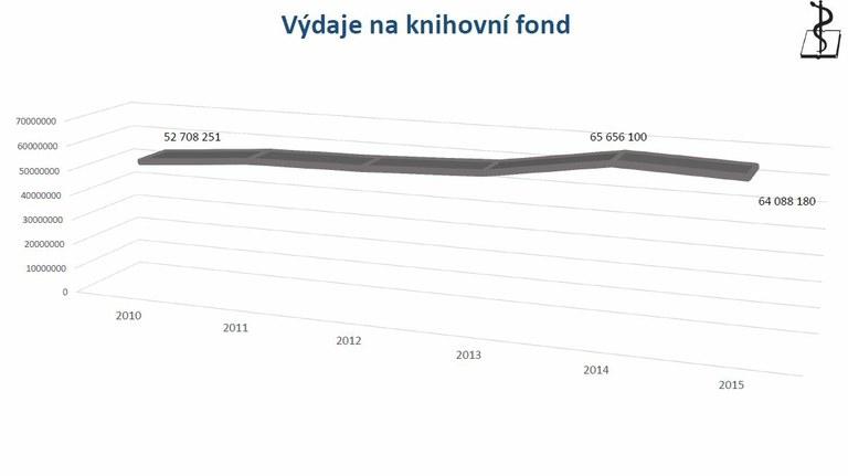 visz-2015-fondy