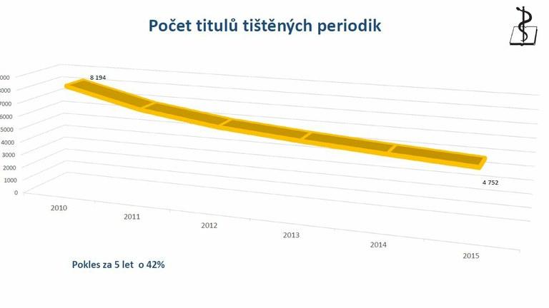 visz-2015-periodika