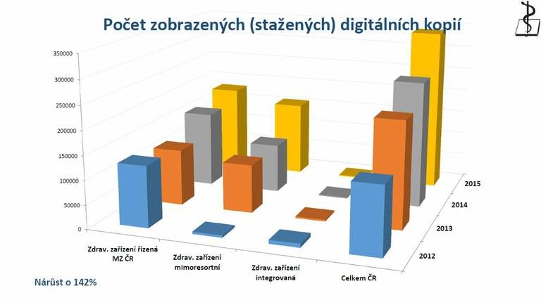 visz-2015-stazene