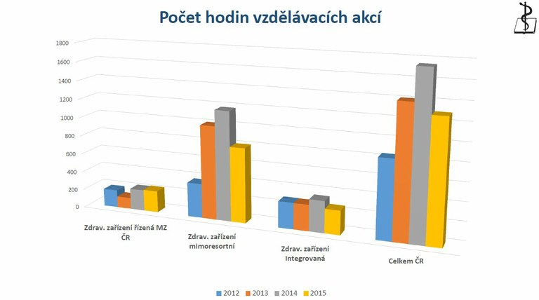 visz-2015-vzdelavani