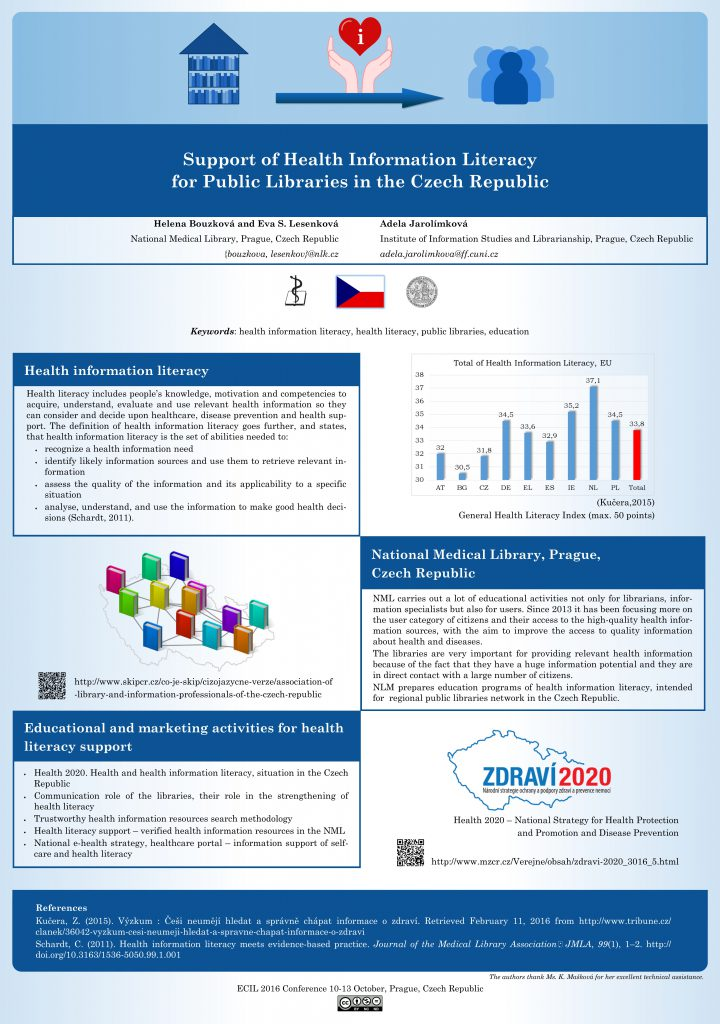 Poster NLK Support of Health Information Literacy for Public Libraries in the Czech Republic